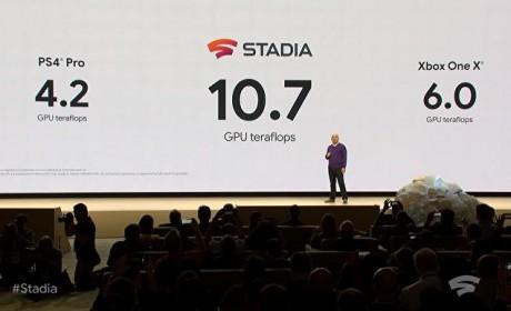 Google在Stadia所有者指责Google违反游戏性能承诺后做出回应