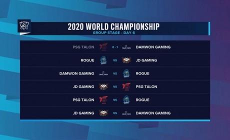 《英雄联盟》2020 世界大赛小组赛第六天PSG 不敌DWG 攻势再吞一败、DWG 取得四胜