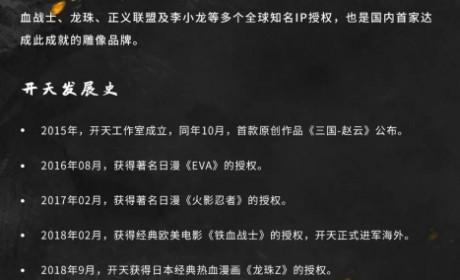 开天工作室确认参加2020上海潮流艺术玩具展