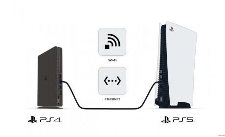 官方提供多种方法PS4的资料传送到PS5上