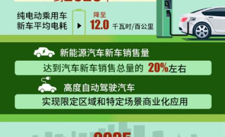 """重磅!2021年ChinaJoy将首次跨界合作开设""""智能出行展区"""""""