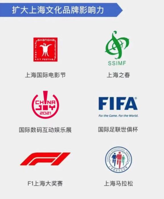 """ChinaJoy被列入上海市""""十四五""""规划《纲要》, 持续助力提升上海国际文化大都市软实力!插图(2)"""
