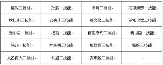 王者荣耀5月18日更新了什么内容?情人节活动开启,碎片商店更新[多图]图片55