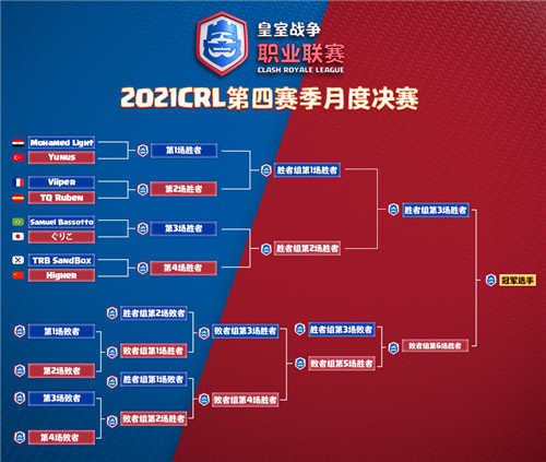 图2:嗨尔将在首轮对阵韩国选手_副本.jpg